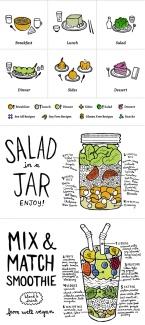 food-illustration-well-vegan-food